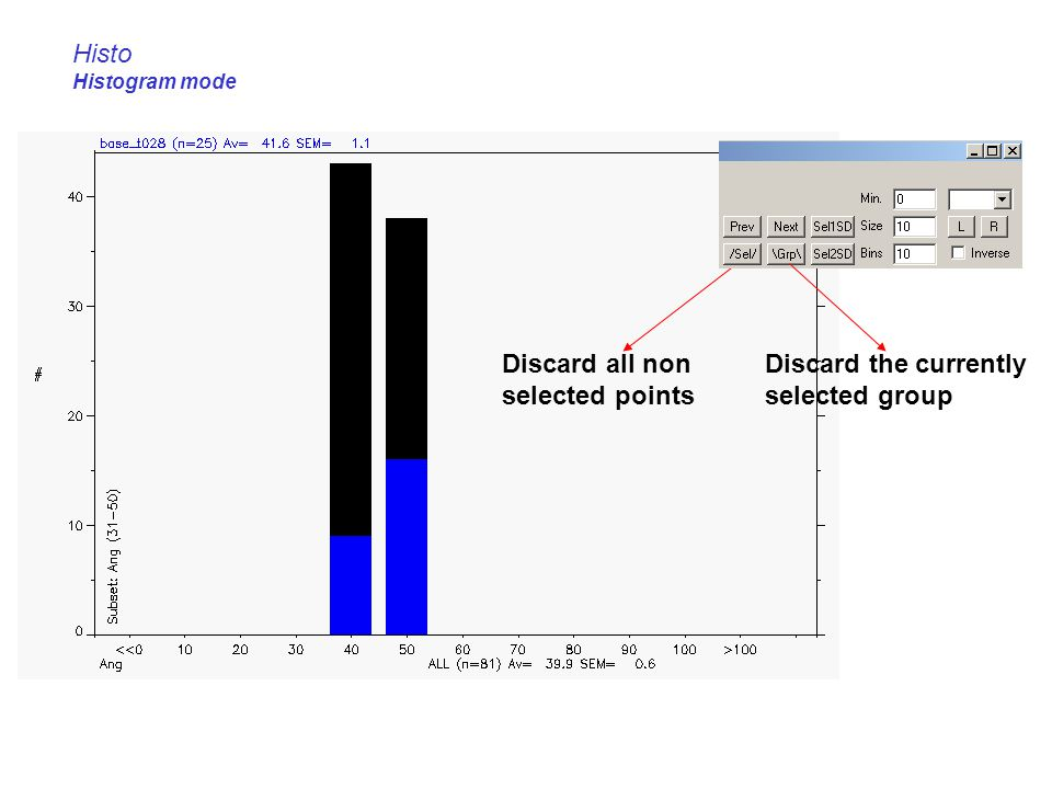 Histo Histogram mode Discard all non selected points Discard the currently selected group