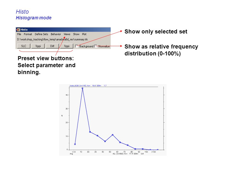 Histo Histogram mode Show only selected set.