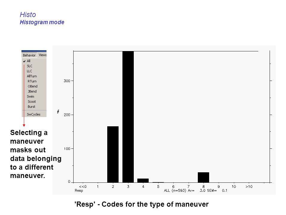 Histo Histogram mode Selecting a maneuver masks out data belonging to a different maneuver.