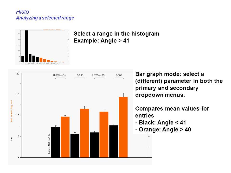 Histo Analyzing a selected range