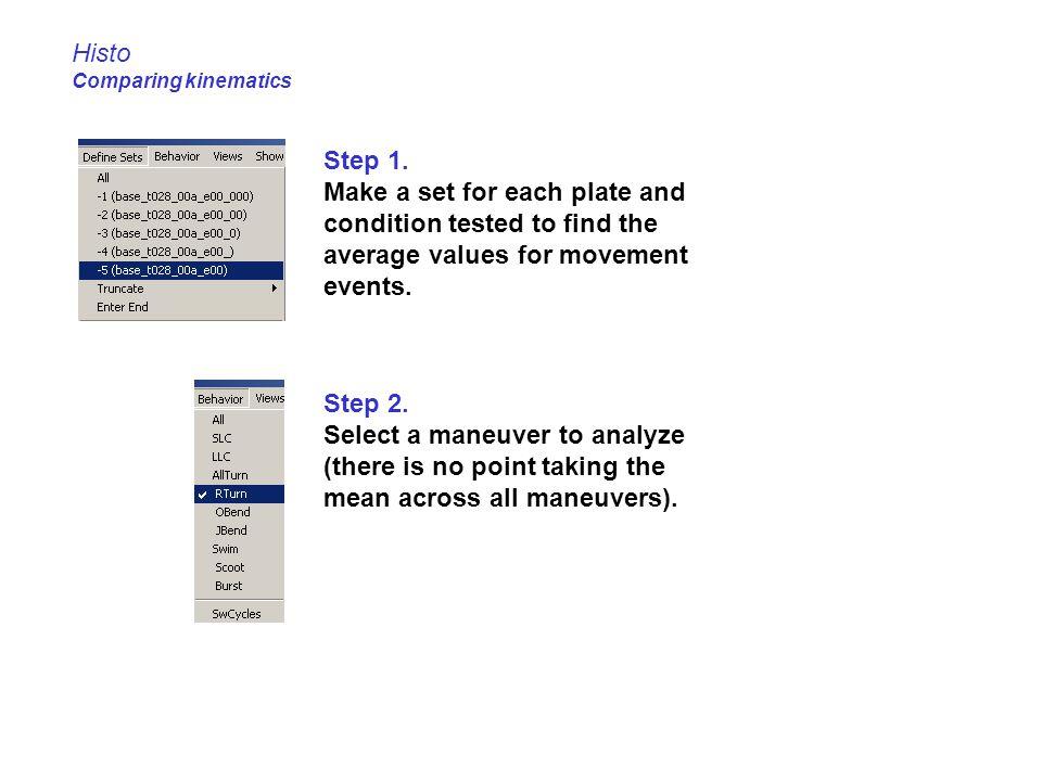 Histo Comparing kinematics