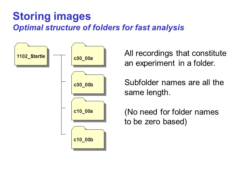 Storing images Optimal structure of folders for fast analysis