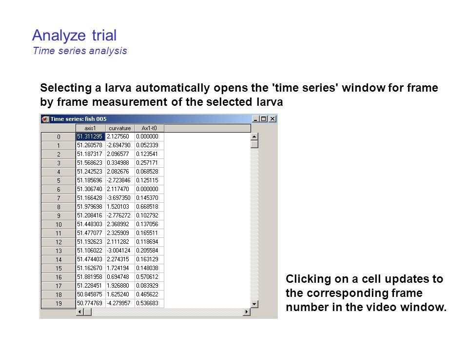 Analyze trial Time series analysis