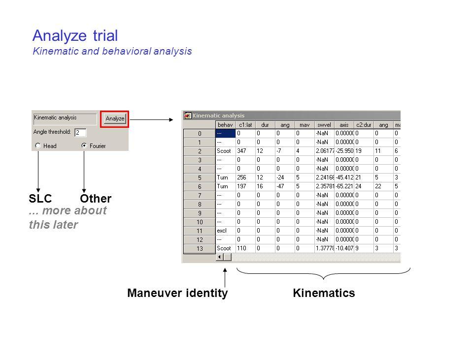 Analyze trial Kinematic and behavioral analysis