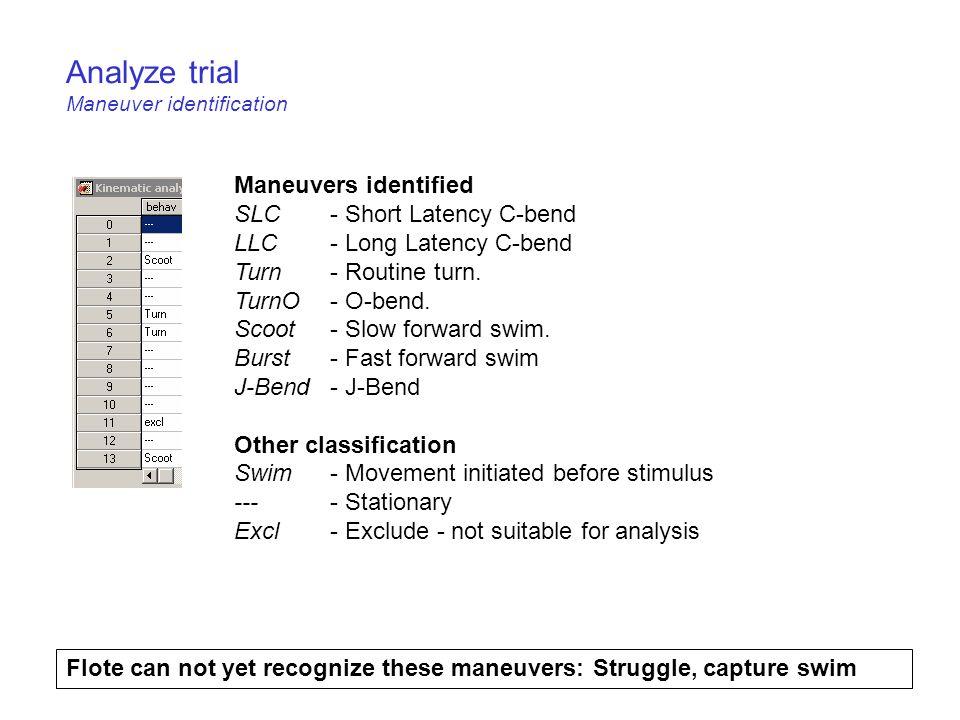 Analyze trial Maneuver identification