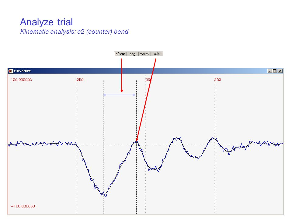 Analyze trial Kinematic analysis: c2 (counter) bend