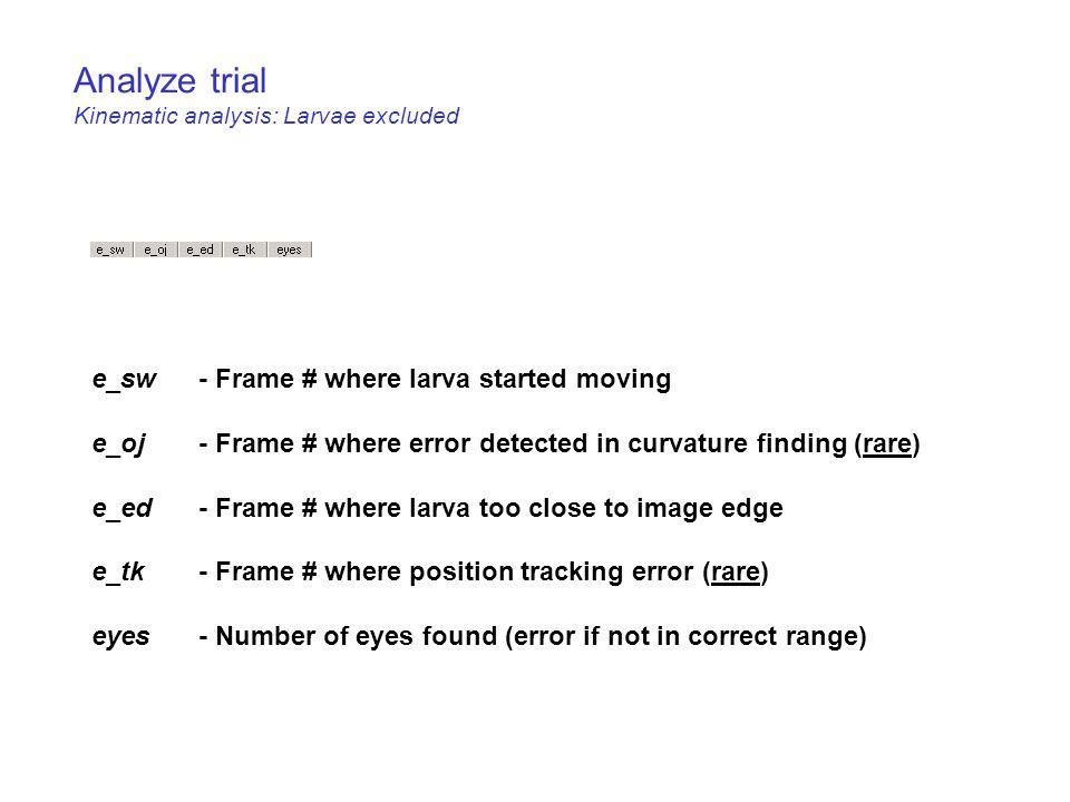 Analyze trial Kinematic analysis: Larvae excluded
