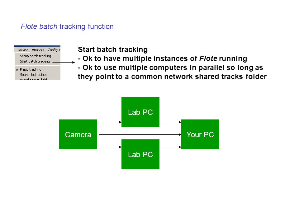 Flote batch tracking function