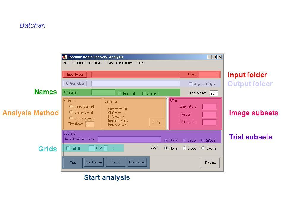 Batchan Input folder. Output folder. Names. Analysis Method. Image subsets. Trial subsets. Grids.