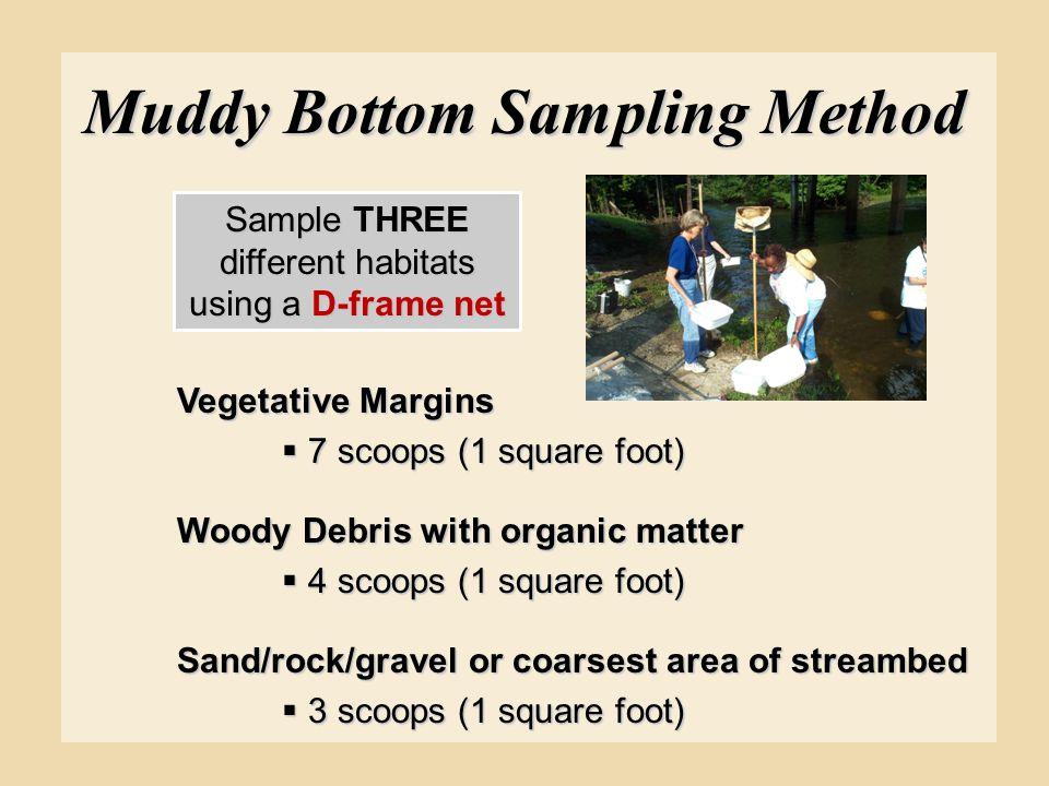 Muddy Bottom Sampling Method