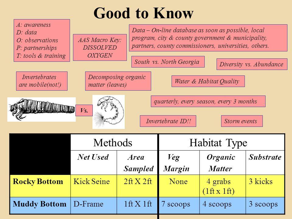 AAS Macro Key: DISSOLVED OXYGEN