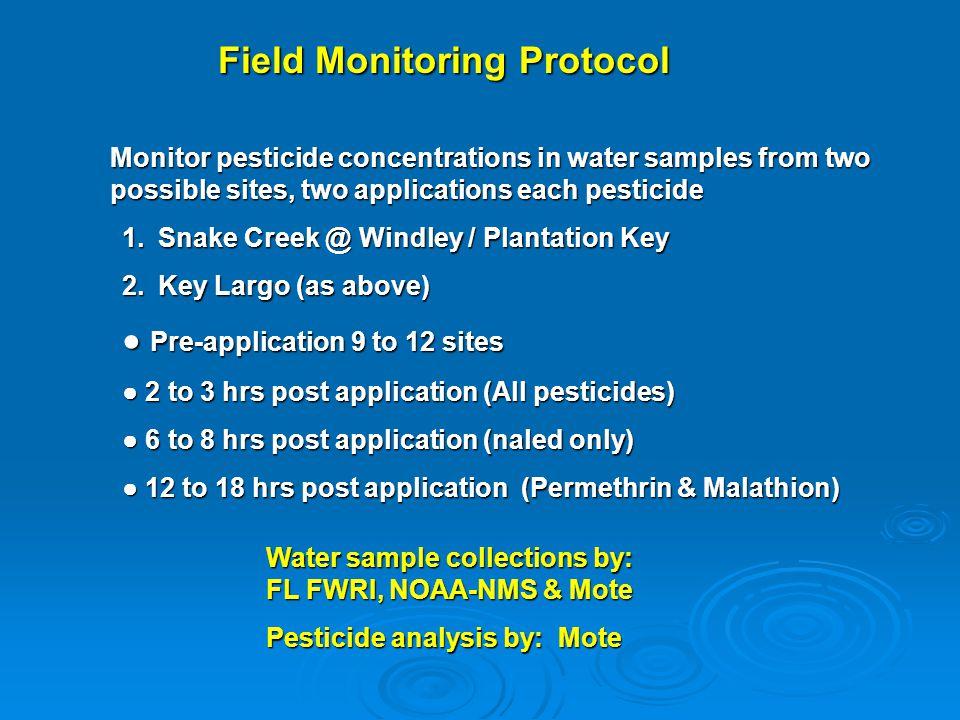 Field Monitoring Protocol
