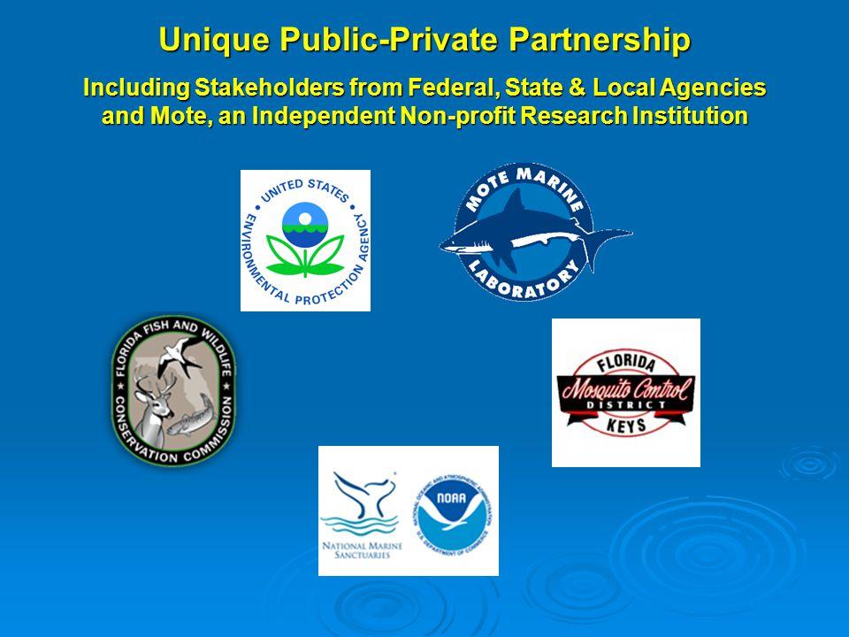 Unique Public-Private Partnership
