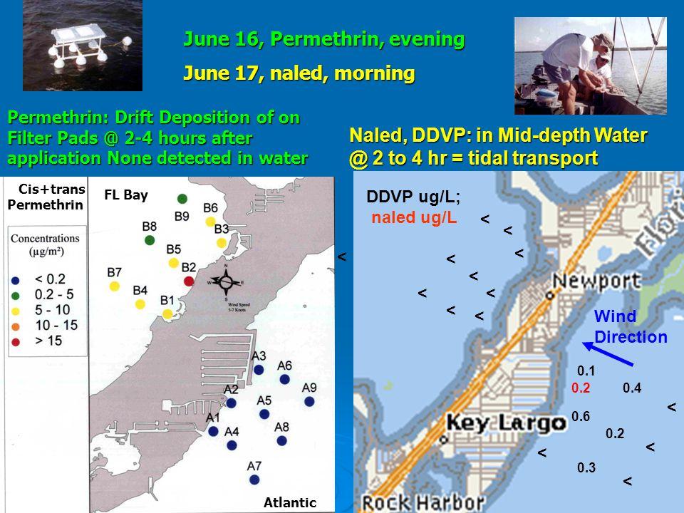 June 16, Permethrin, evening June 17, naled, morning