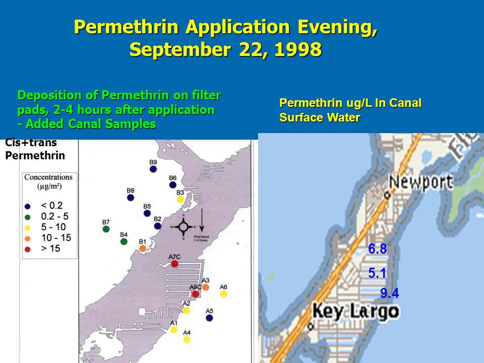 Permethrin Application Evening, September 22, 1998