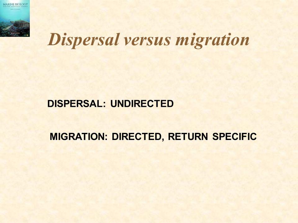 Dispersal versus migration