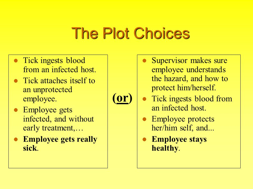 The Plot Choices (or) Tick ingests blood from an infected host.