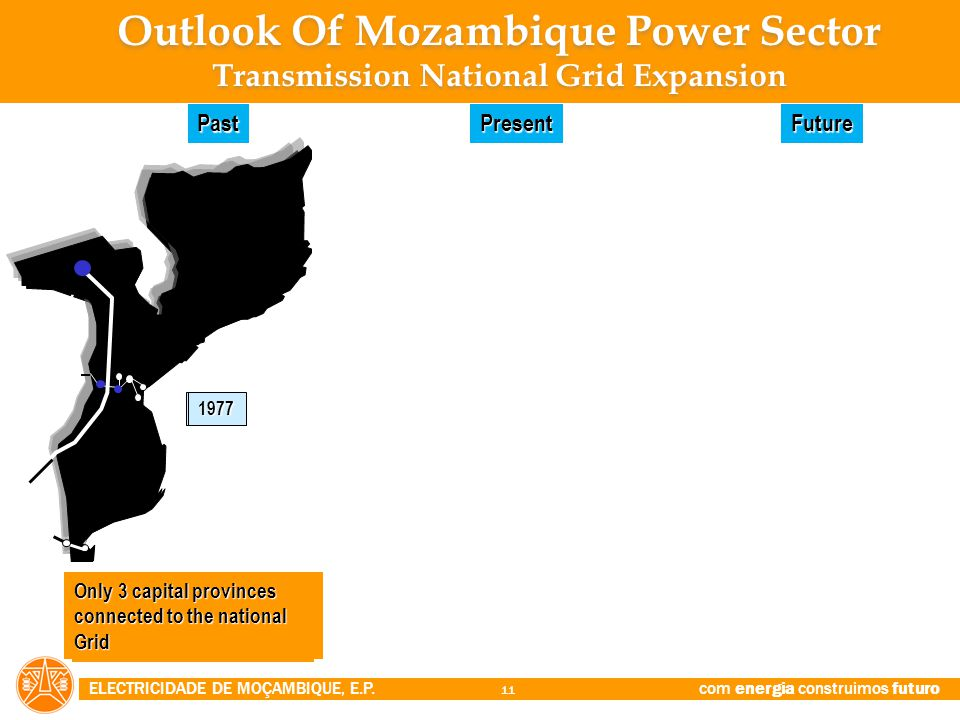 Outlook Of Mozambique Power Sector Transmission National Grid Expansion