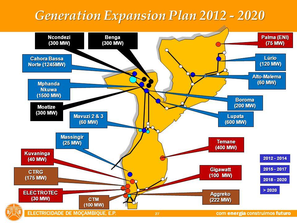 Generation Expansion Plan 2012 - 2020 Cahora Bassa Norte (1245MW)