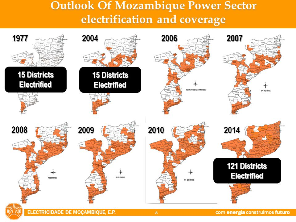 Outlook Of Mozambique Power Sector electrification and coverage