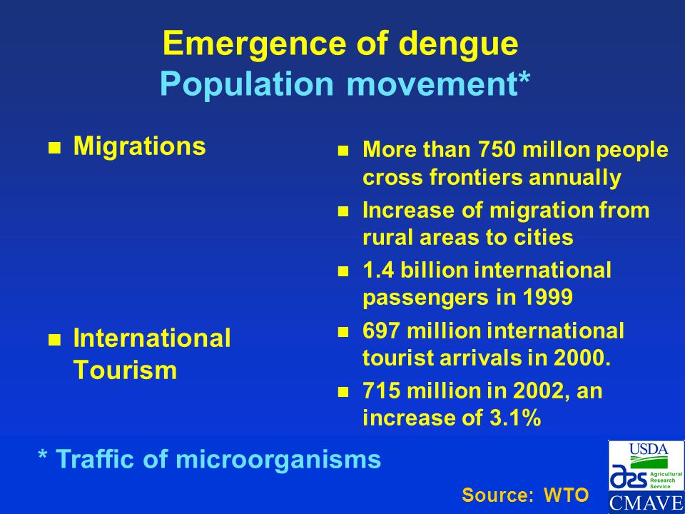 Emergence of dengue Population movement*