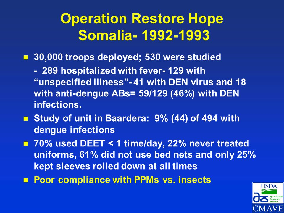 Operation Restore Hope Somalia- 1992-1993