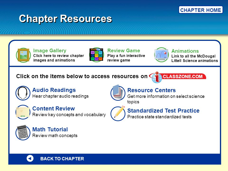 Chapter Resources Click on the items below to access resources on