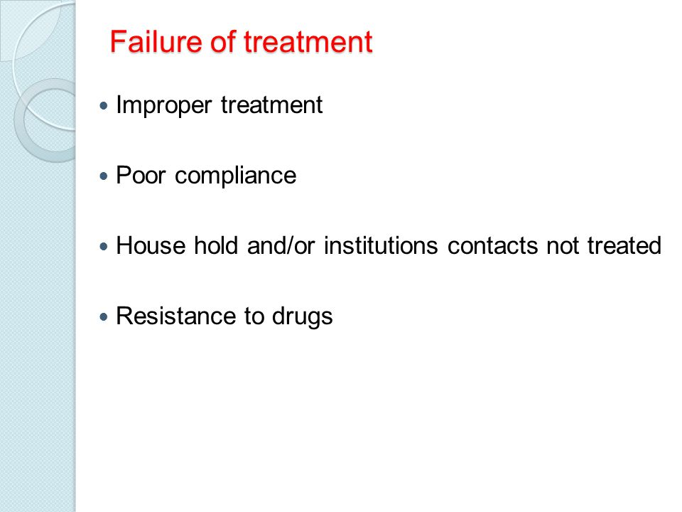 Failure of treatment Improper treatment Poor compliance