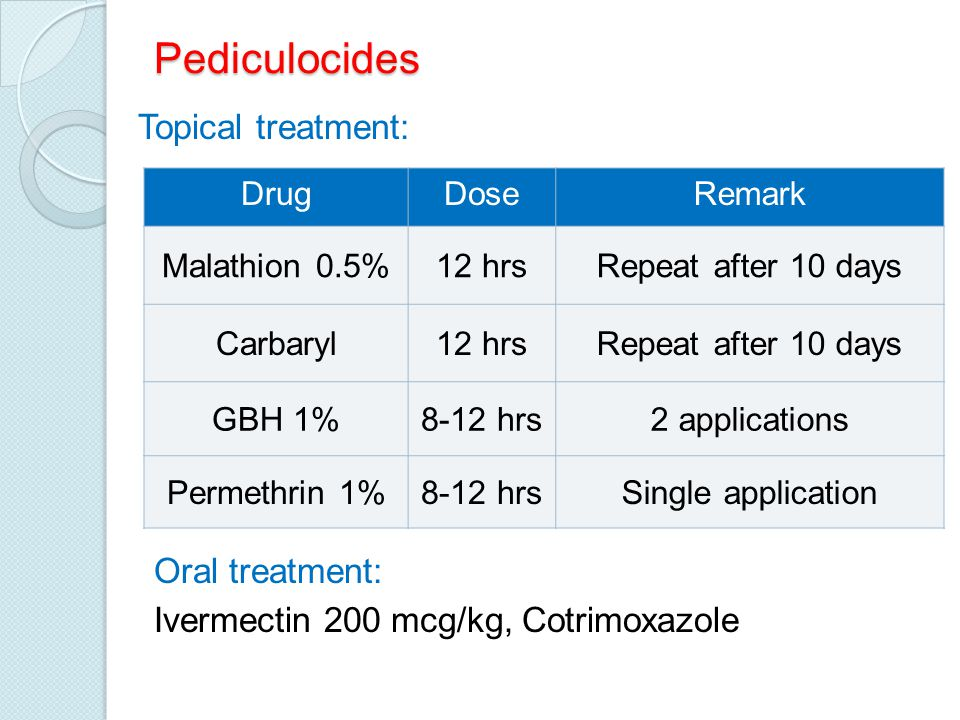 Pediculocides Topical treatment: Oral treatment: