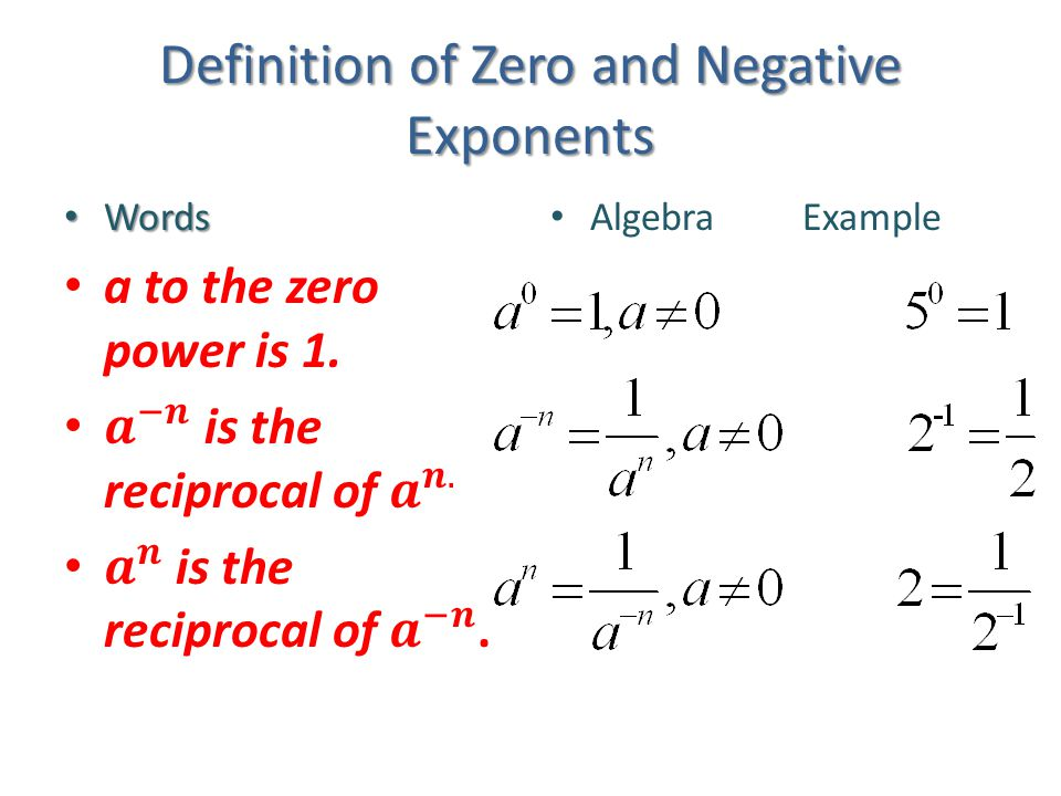 Definition of Zero and Negative Exponents