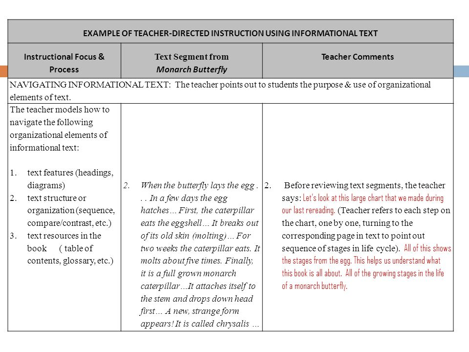 EXAMPLE OF TEACHER-DIRECTED INSTRUCTION USING INFORMATIONAL TEXT