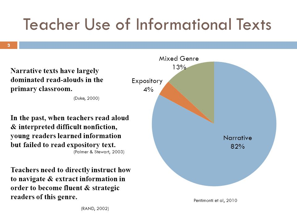 Teacher Use of Informational Texts