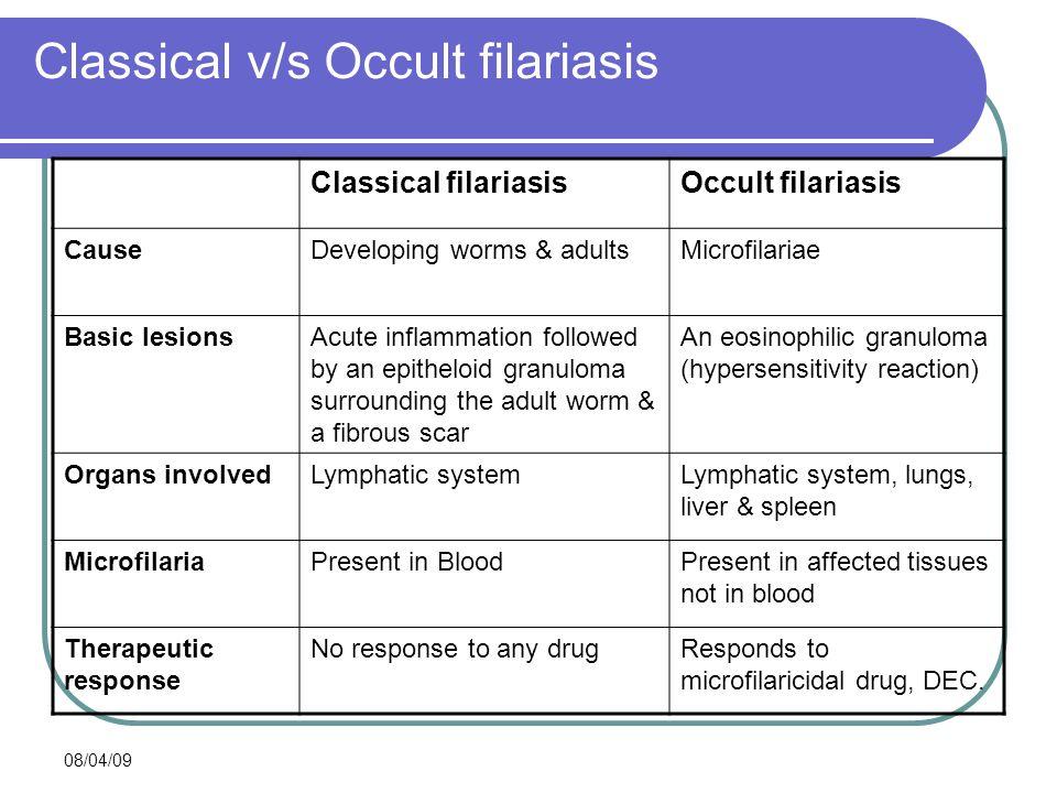 Classical v/s Occult filariasis
