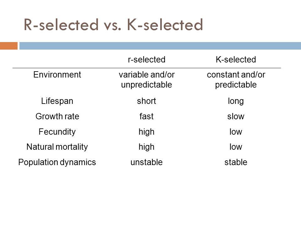 R-selected vs. K-selected