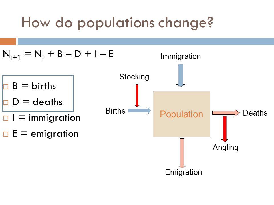 How do populations change