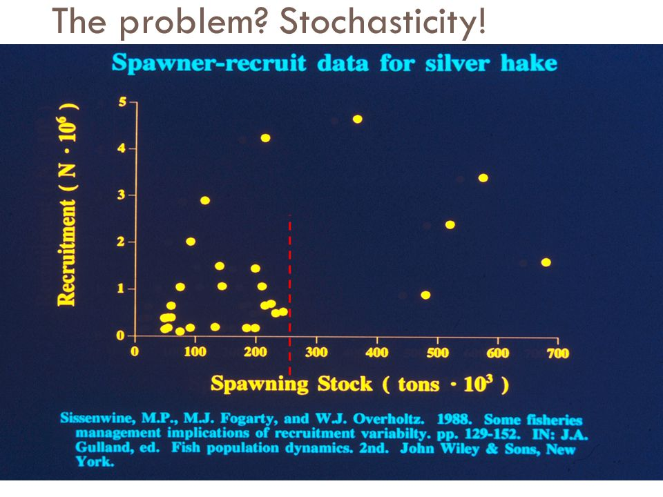 The problem Stochasticity!