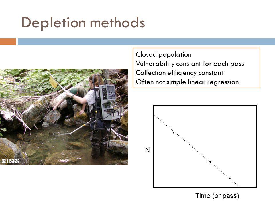 Depletion methods Closed population