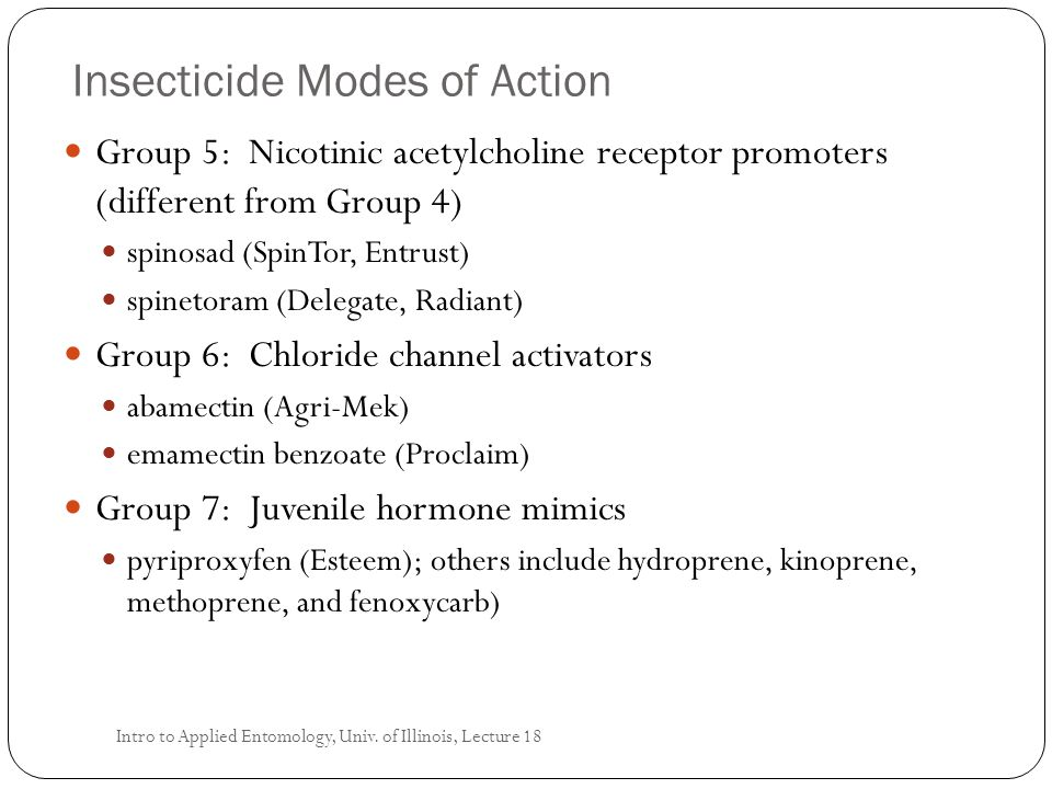 Insecticide Modes of Action