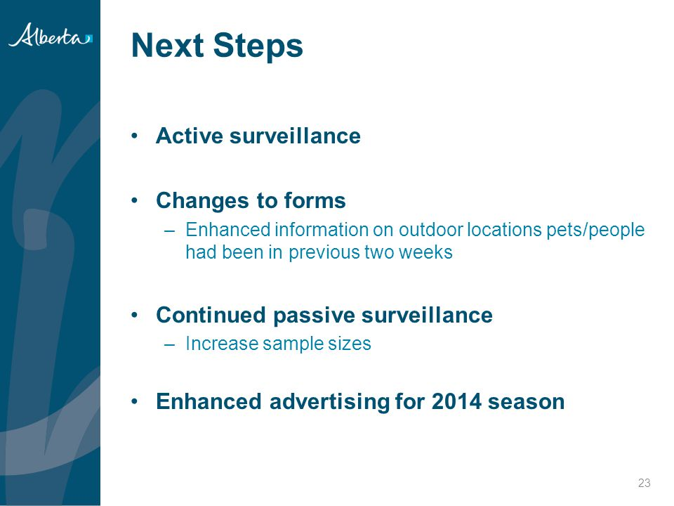 Next Steps Active surveillance Changes to forms