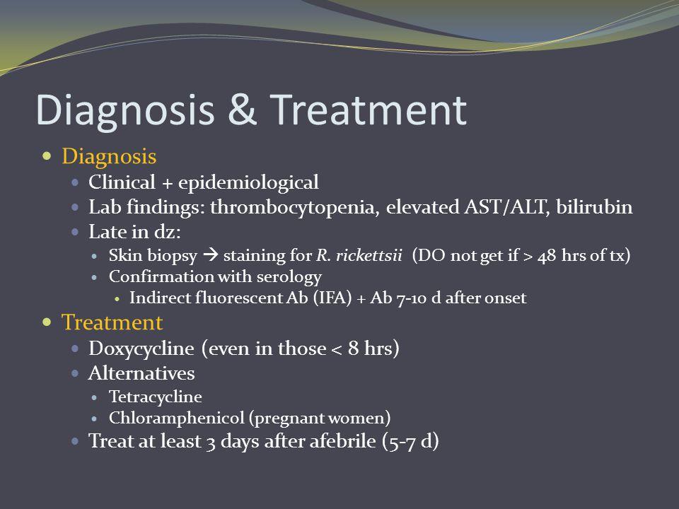 Diagnosis & Treatment Diagnosis Treatment Clinical + epidemiological