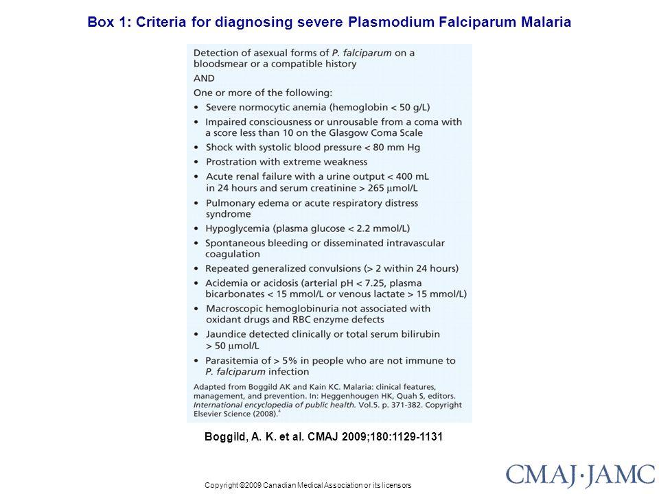 Box 1: Criteria for diagnosing severe Plasmodium Falciparum Malaria