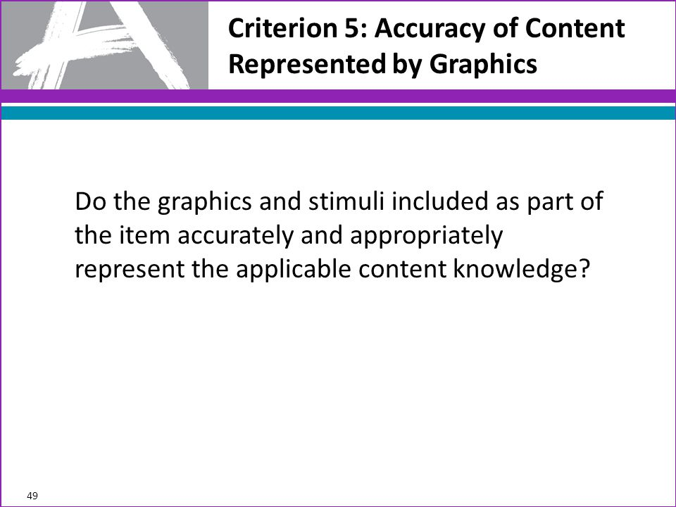 Criterion 5: Accuracy of Content Represented by Graphics