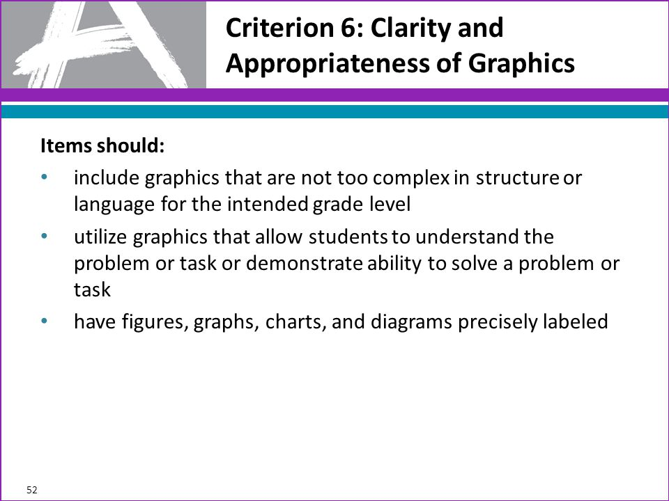 Criterion 6: Clarity and Appropriateness of Graphics