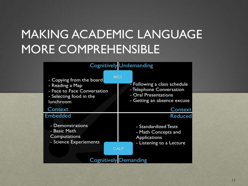 Making Academic Language More Comprehensible