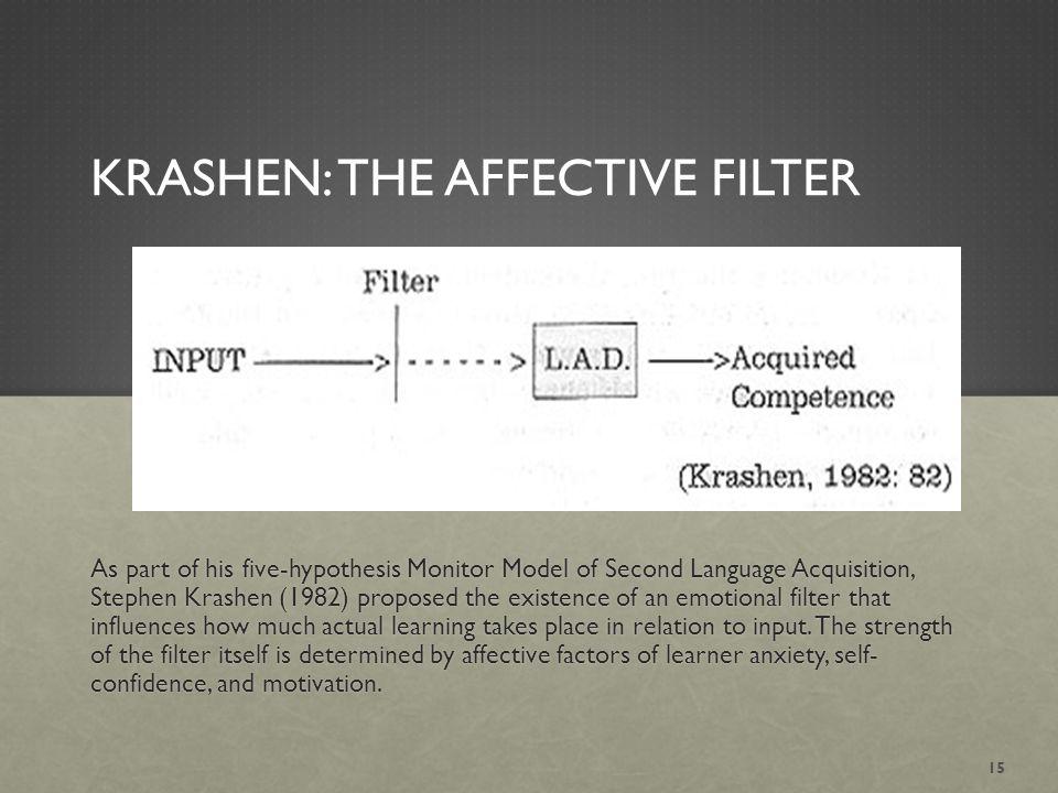 Krashen: The Affective Filter