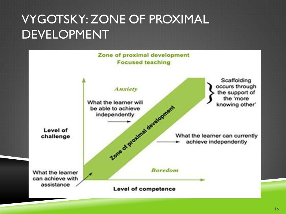 Vygotsky: Zone of Proximal Development