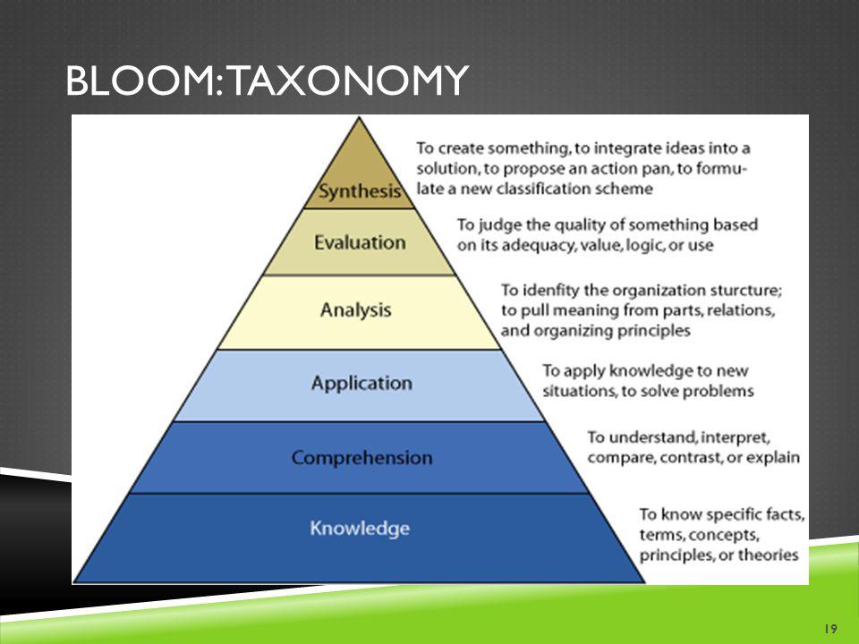 Bloom: Taxonomy