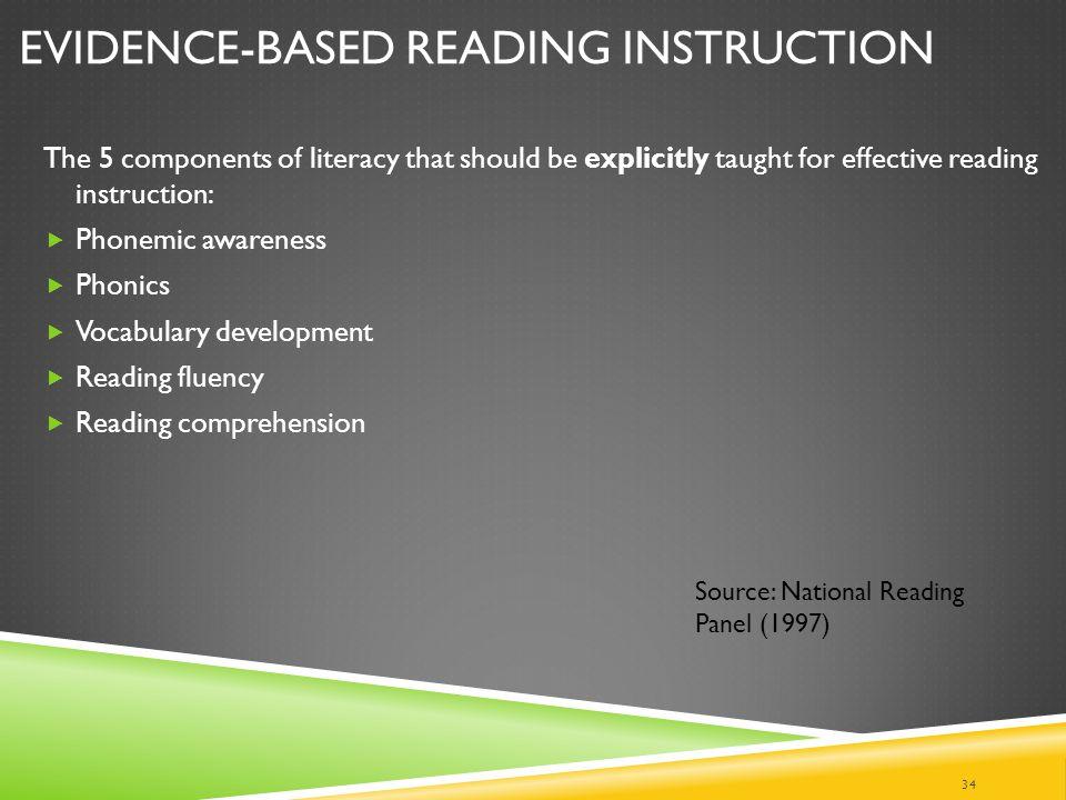Evidence-Based Reading Instruction