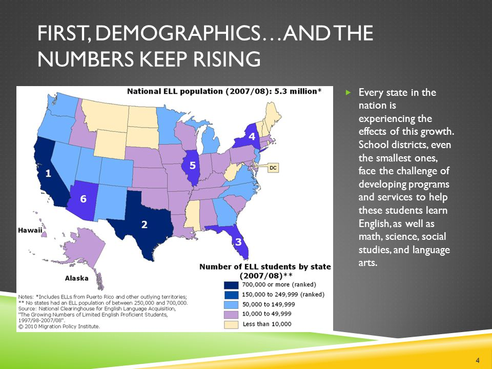 First, demographics…and the numbers keep rising