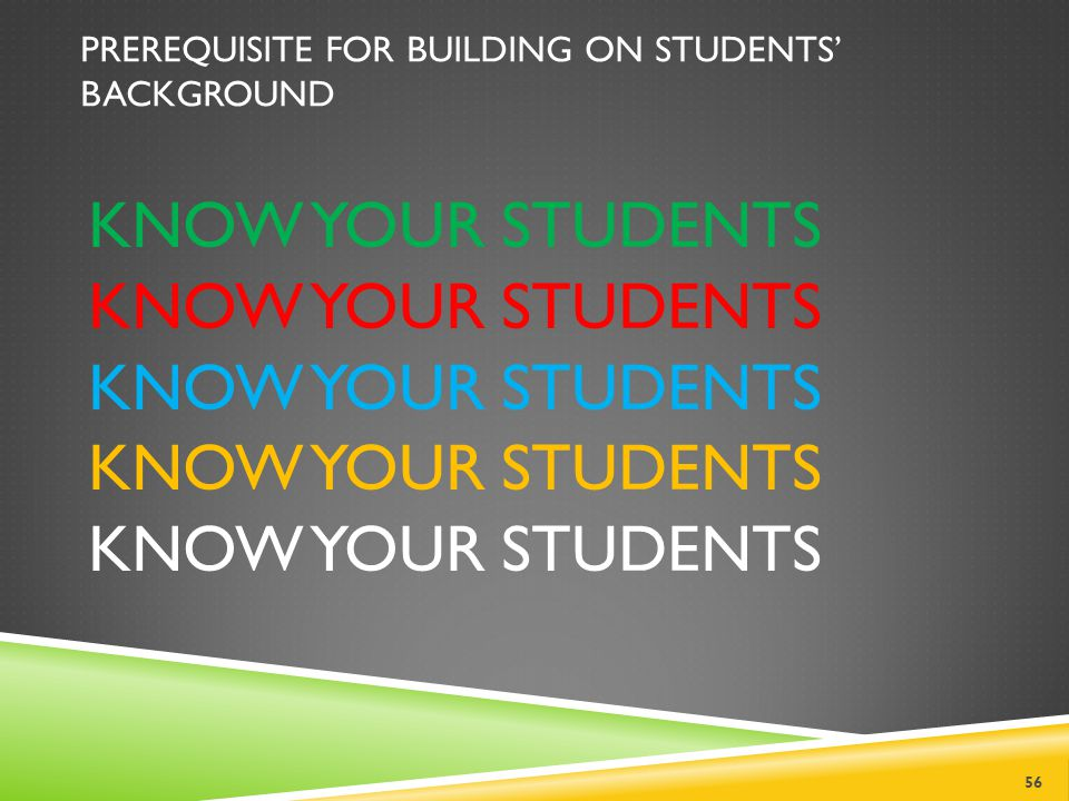 Prerequisite for Building on Students' Background
